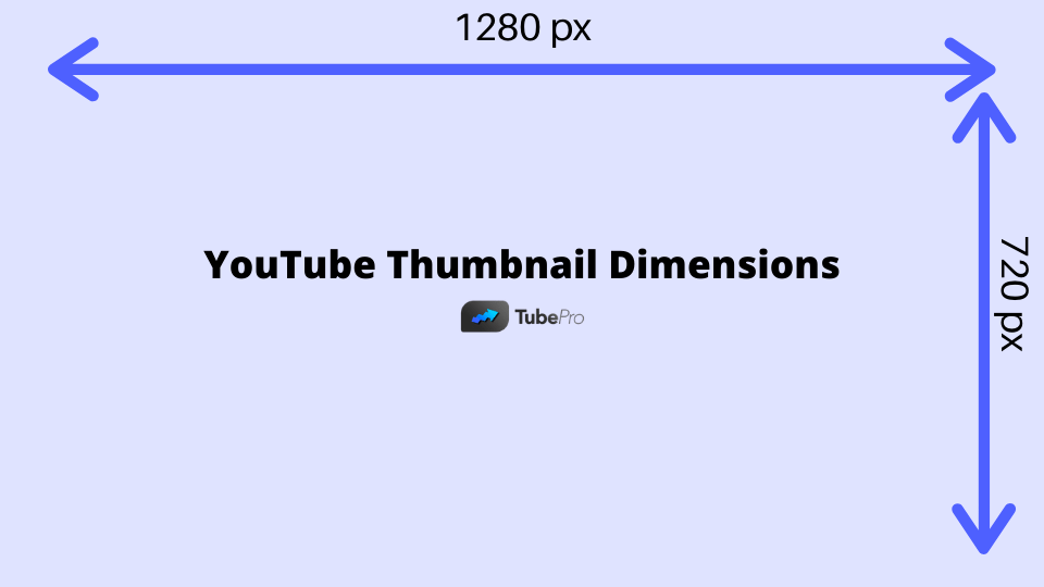 Ultimate YouTube Thumbnail Size for 2021